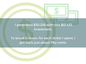 $2.4 Million in One Month by Russ Ruffino , Part 1